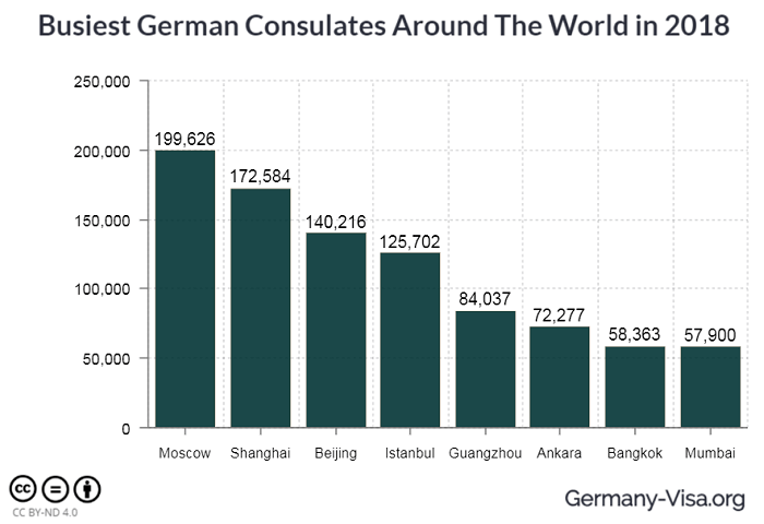 Germany Remains a Favorite Spot for Short-Term Visitors to Europe