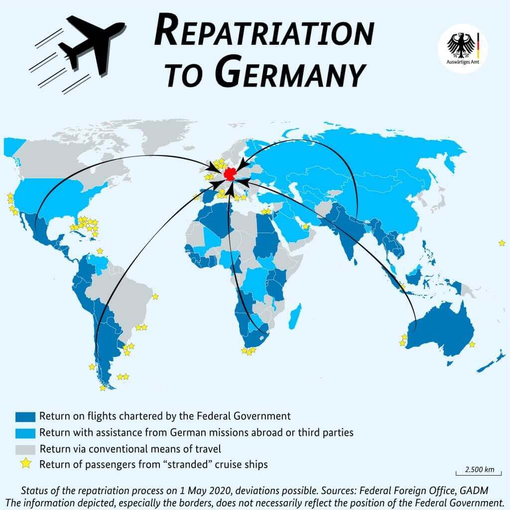 Germany Carries Out the Largest Repatriation Process in Its History